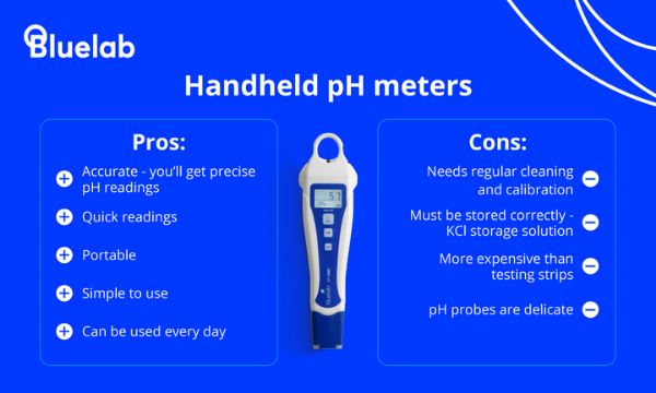 Infographic showing the pros and cons of handheld pH meters