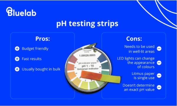 Infographic showing the pros and cons of pH testing strips