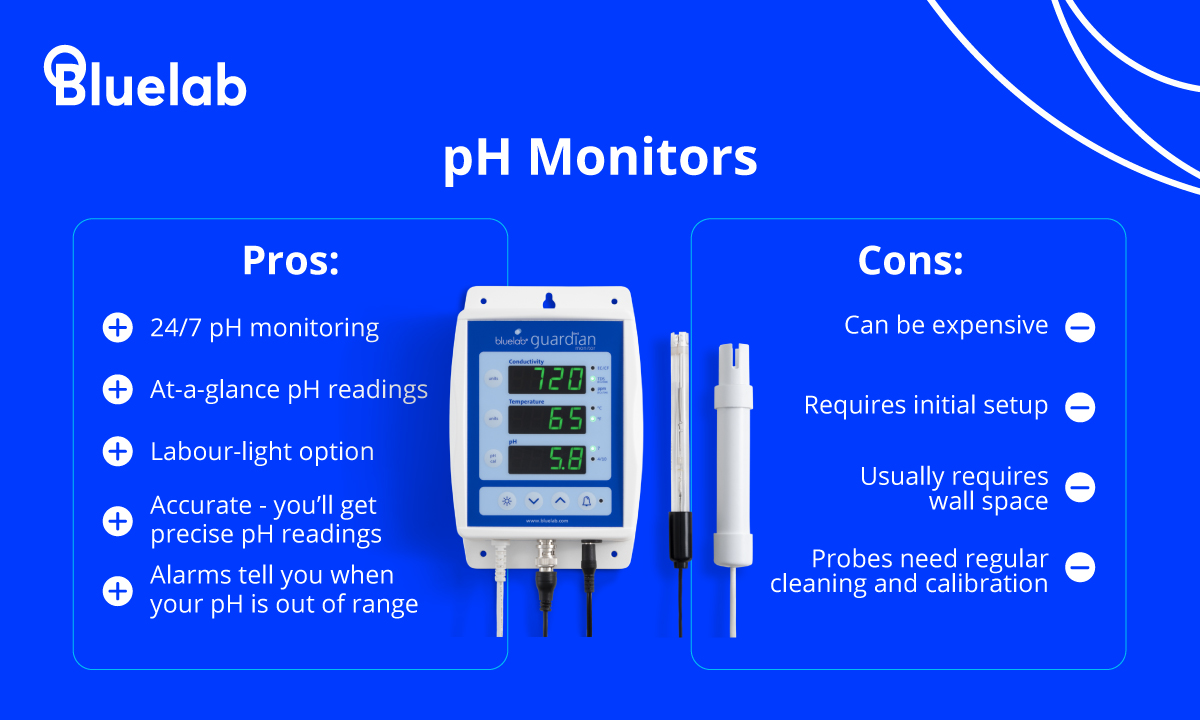 pH-monitors-pros-and-cons