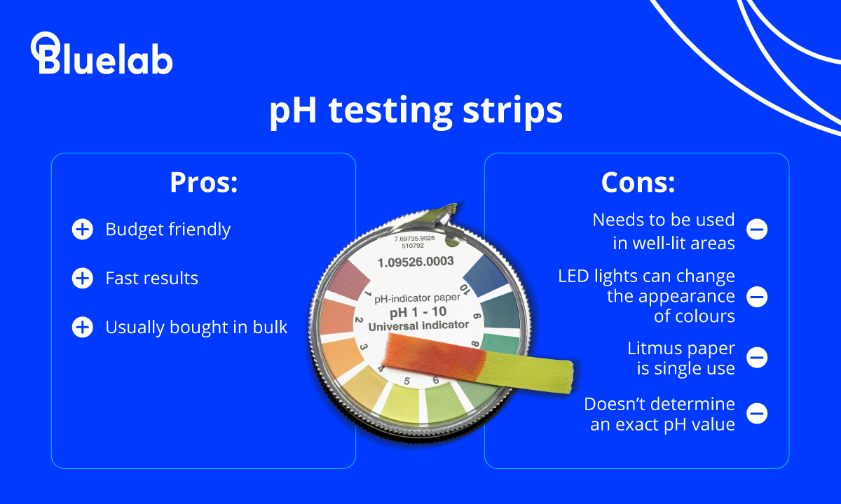 Pros and cons of pH testing strips